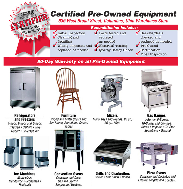 20% Off Certified Pre-Owned Equipment Now Through February 1, 2014